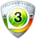 Tellows Score 3 zu 0534880616