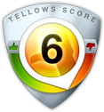 tellows Score 6 zu 0208942560